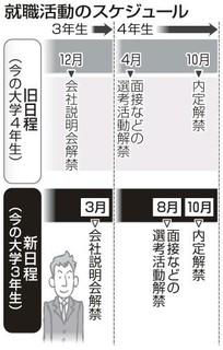 就活 スケジュール.jpg