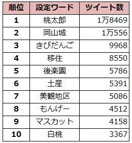 okayama_tweet.jpg
